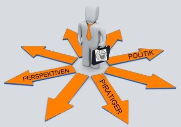 Ein graues Männchen mit orangener Krawatte steht in einem Kreis, von dem 8 Pfeile in alle Richtungen wegweisen, auf dreien steht Perspektiven, piratiger und Politik